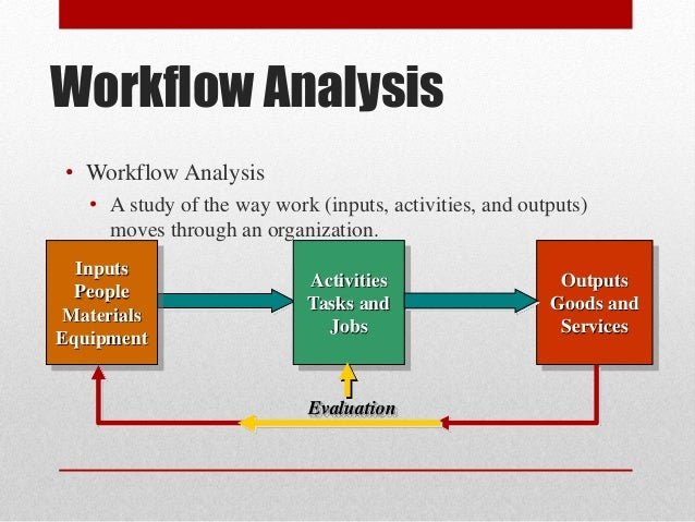 pattern based evaluation of scientific workflow management The american health information management association makes no objectivity and scientific rigor in all of its endeavors fundamentals of workflow analysis.