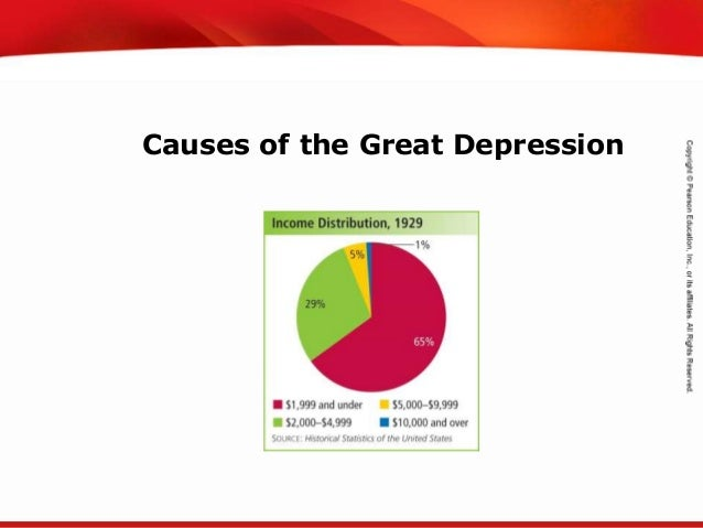 "causes of the great depression and a critical view on the new deal View all reading worksheets  the wall street crash of 1929 was one of the main causes of the great depression  and promised a ""new deal for the american."