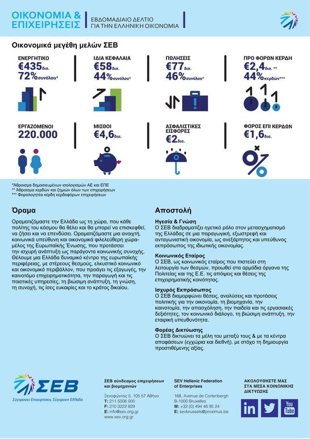 Οικονομικά μεγέθη μελών ΣΕΒ *Άθροισμα δημοσιευμένων ισολογισμών ΑΕ και ΕΠΕ ** Άθροισμα κερδών και ζημιών όλων των επιχειρή...