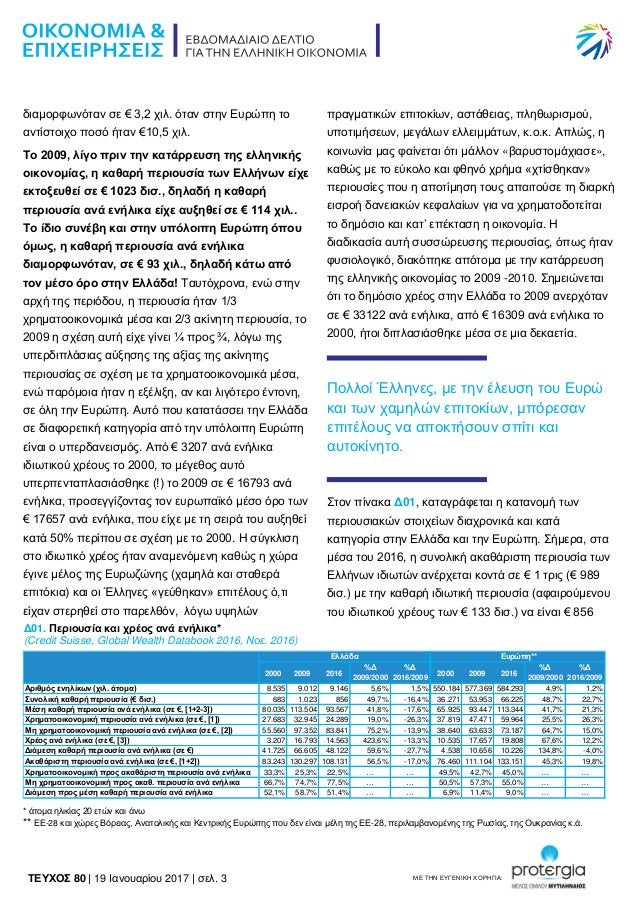 TEYXΟΣ 80 | 19 Ιανουαρίου 2017 | σελ. 3 ΜΕ ΤΗΝ ΕΥΓΕΝΙΚΗ ΧΟΡΗΓΙΑ: διαμορφωνόταν σε € 3,2 χιλ. όταν στην Ευρώπη το αντίστοιχ...