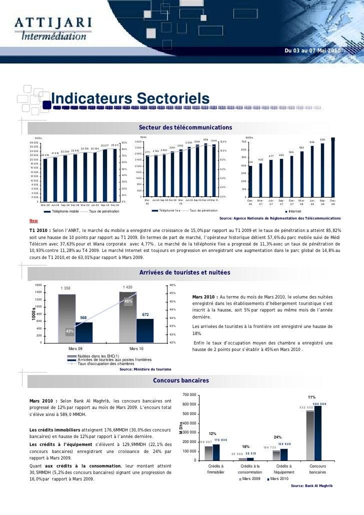 Du 03 au 07 Mai 2010                           Indicateurs Sectoriels                                                     ...
