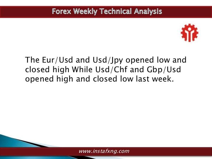 Weekly analysis august 6 Slide 3