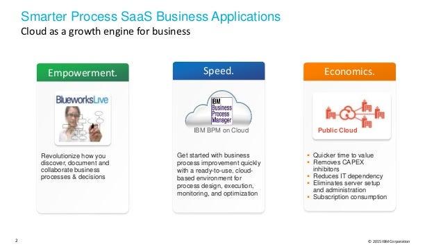 IBM BPM On Cloud demo Sept 4 2015 Slide 2