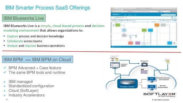IBM BPM On Cloud demo Sept 4 2015 Slide 3