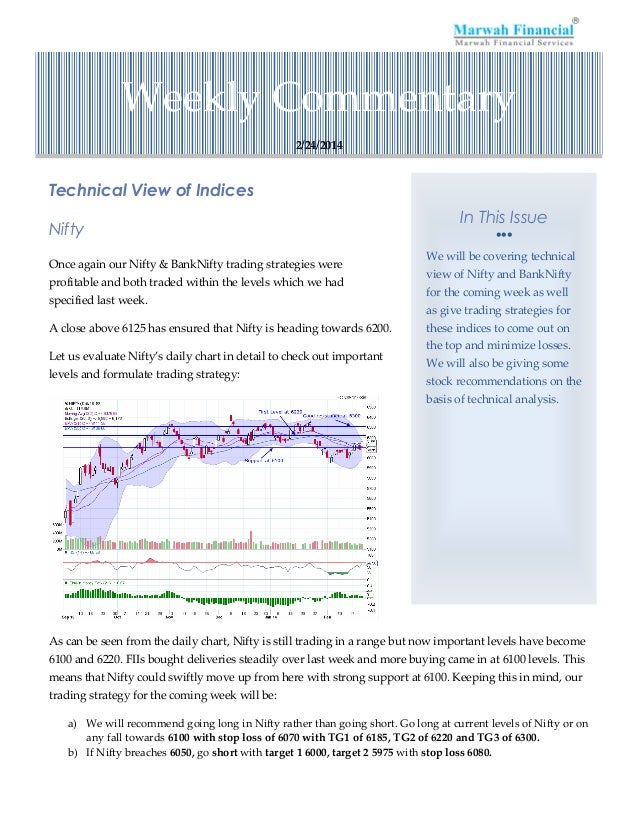 Weekly Commentary 2/24/2014  Technical View of Indices Nifty Once again our Nifty & BankNifty trading strategies were prof...