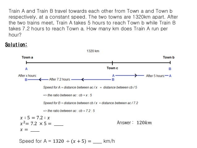 Train A and Train B travel towards each other from Town a and Town b respectively, at a constant speed. The two towns are ...