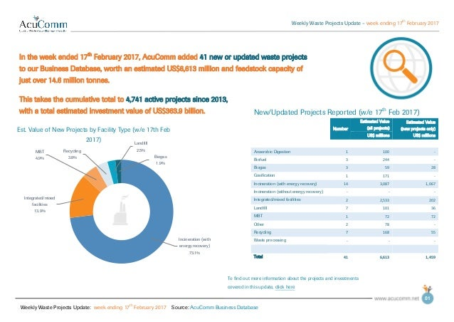 Weekly Waste Projects Update – week ending 17 th February 2017 Weekly Waste Projects Update: week ending 17 th February 20...
