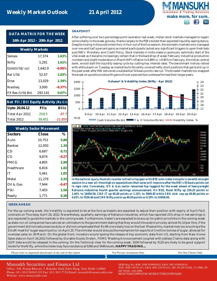 Weekly Market Outlook                                                    21 April 2012                                    ...