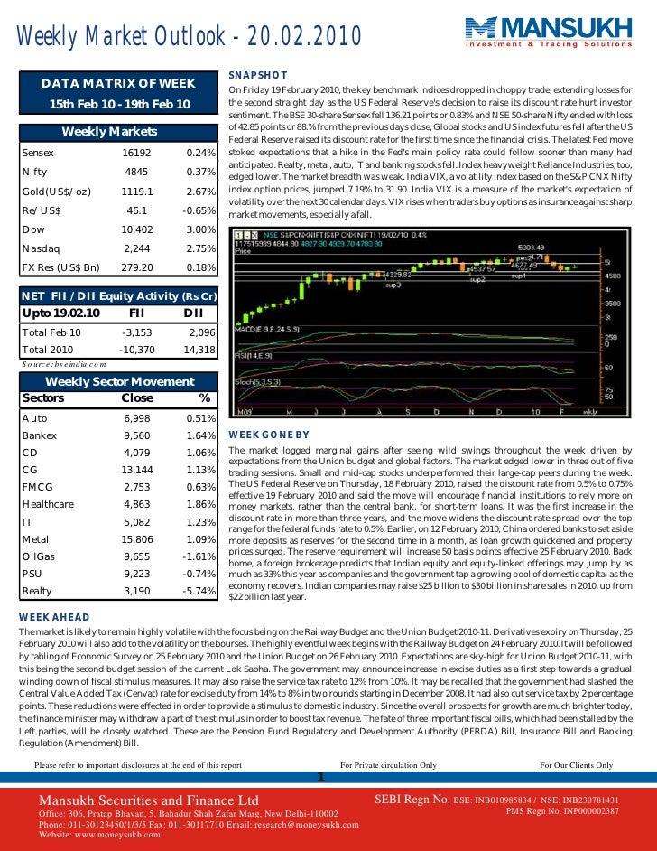 Weekly Market Outlook - 20.02.2010                                                                 SNAPSHOT        DATA MA...