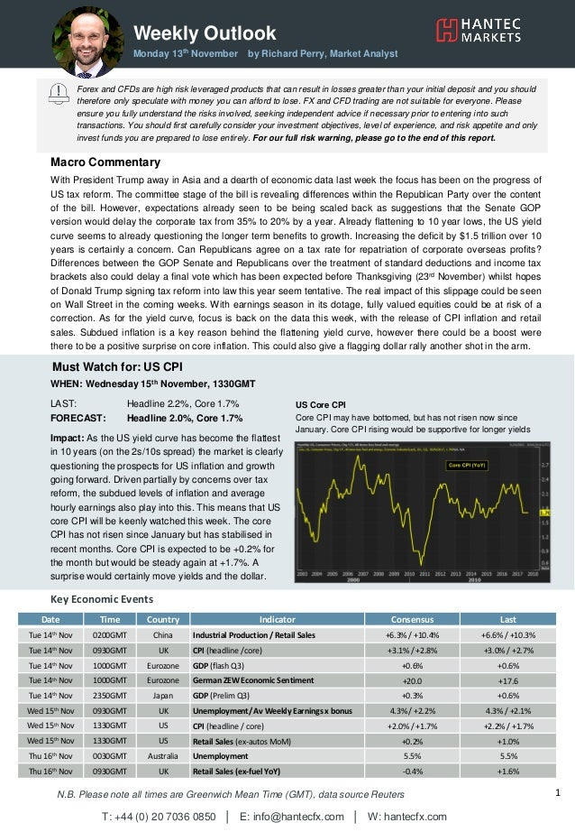 Weekly Outlook Monday 13th November by Richard Perry, Market Analyst Forex and CFDs are high risk leveraged products that ...
