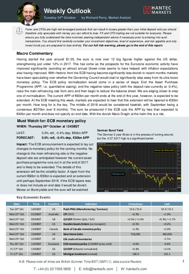 Weekly Outlook Tuesday 24th October by Richard Perry, Market Analyst Forex and CFDs are high risk leveraged products that ...