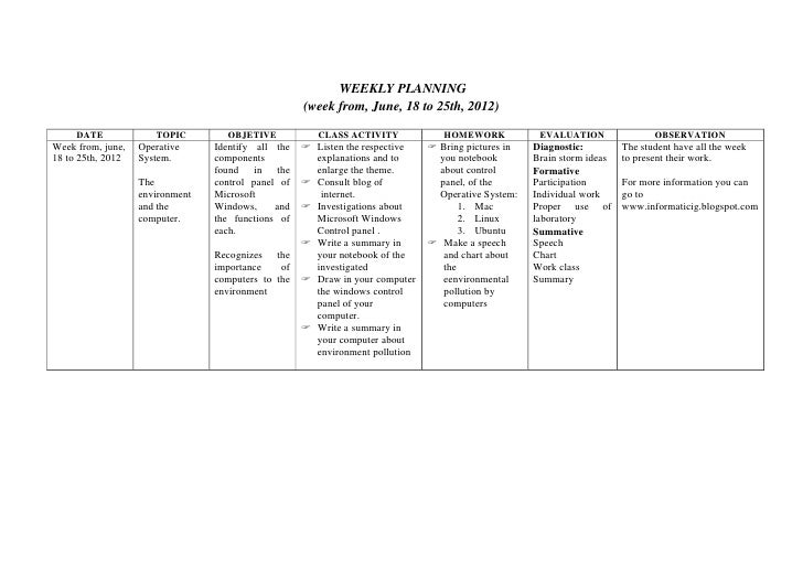 WEEKLY PLANNING                                                  (week from, June, 18 to 25th, 2012)     DATE             ...