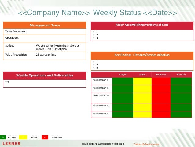 Executive Status Report Template. Privileged And Confidential Information  U003cu003cCompany Nameu003eu003e Weekly Status U003cu003cDateu003e  Project Executive Summary Template