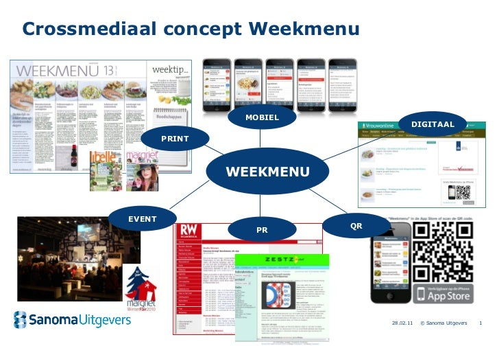 Crossmediaal concept Weekmenu 28.02.11   © Sanoma Uitgevers WEEKMENU PRINT EVENT PR QR DIGITAAL MOBIEL