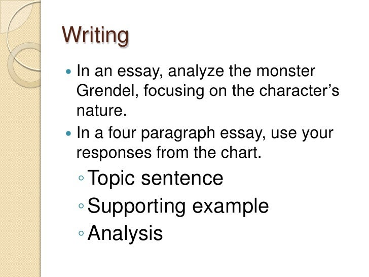 grendel thesis statement Thesis statement is grendel a man, monster or a notion the fight with grendel the idea of grendel is based on a poem beowulf the story revolves around the fight.
