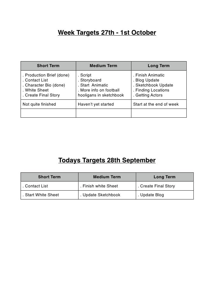 Week Targets 27th - 1st October            Short Term                 Medium Term                Long Term  . Production B...