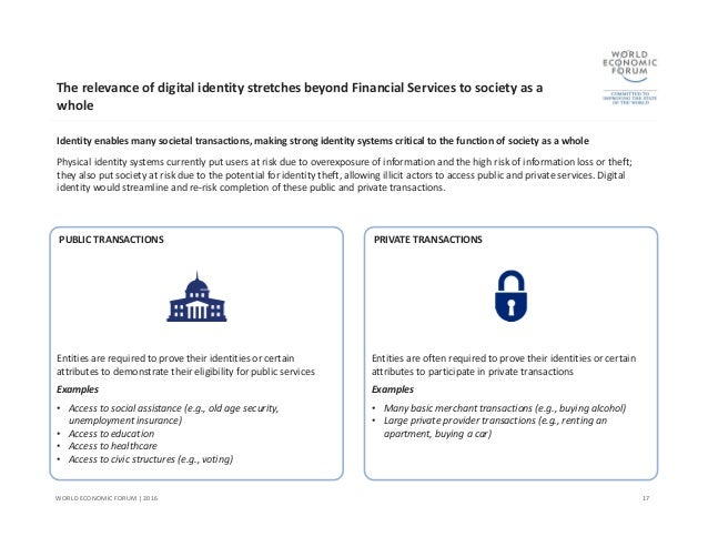 Wef a blueprint for digital iidentity 17 public transactions private transactions the relevance of digital identity malvernweather Images