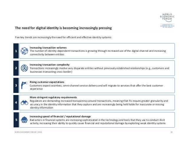 Wef a blueprint for digital iidentity 18 increasing transaction volumes the number malvernweather Gallery