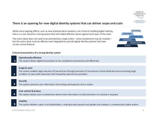 Wef a blueprint for digital iidentity collection standard development 22 malvernweather Gallery