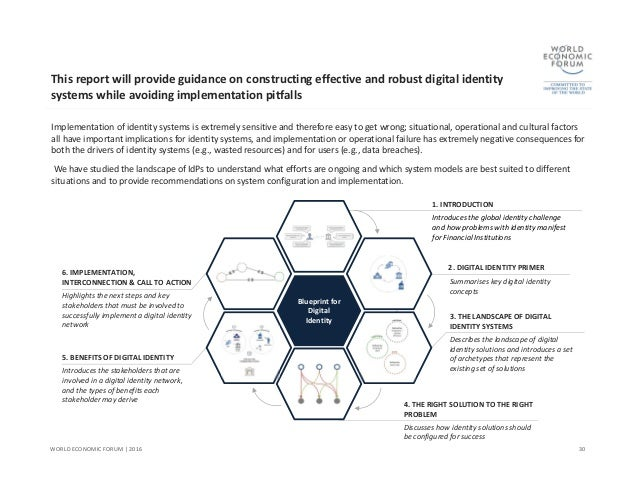 Wef a blueprint for digital iidentity consortium utility 30 malvernweather