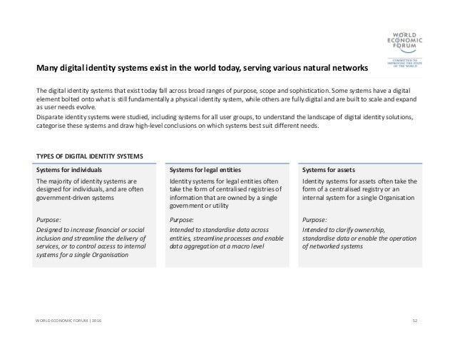 Wef a blueprint for digital iidentity the landscape of digital identity systems 52 malvernweather Choice Image