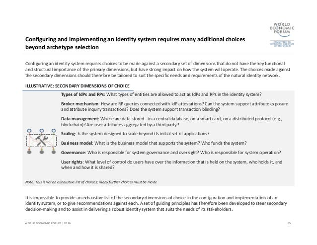 Wef a blueprint for digital iidentity malvernweather Gallery