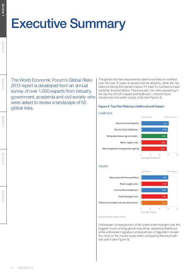 Section 1            Executive SummarySection 2            The World Economic Forum's Global Risks       The global risk t...