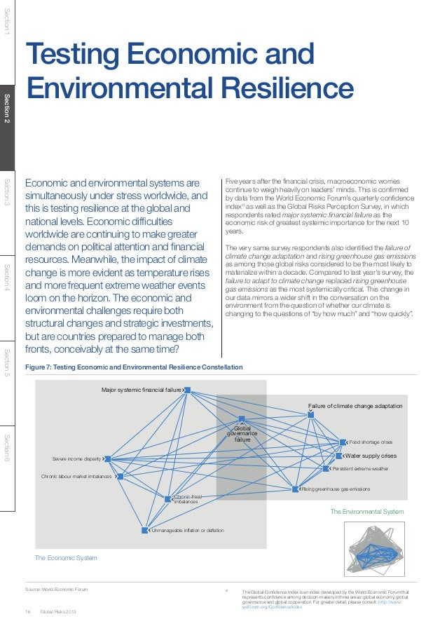 Section 1            Testing Economic and            Environmental ResilienceSection 2            Economic and environment...
