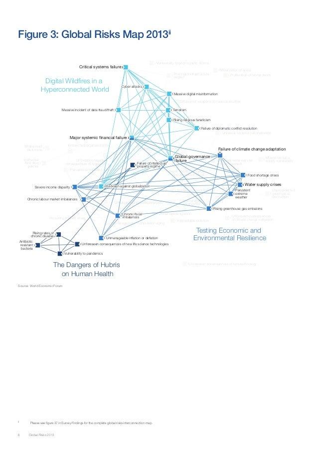 Figure 3: Global Risks Map 2013ii                                                                                         ...