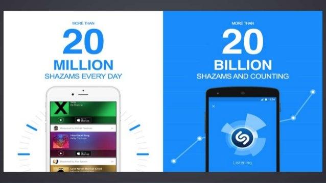 15 years of Shazam Slide 3