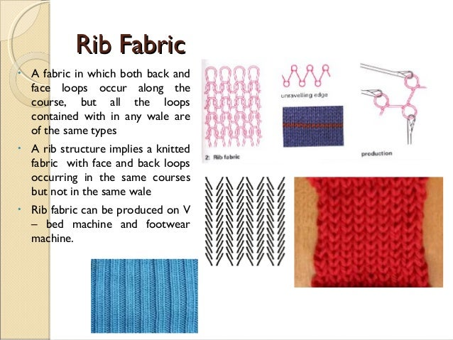 Knitting Loop Structure : Knitting