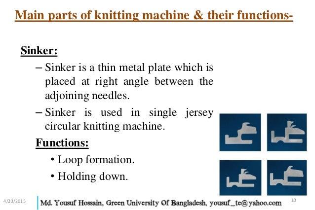 Knitting Loop Formation : Weft knitting machine single jersey rib interlock