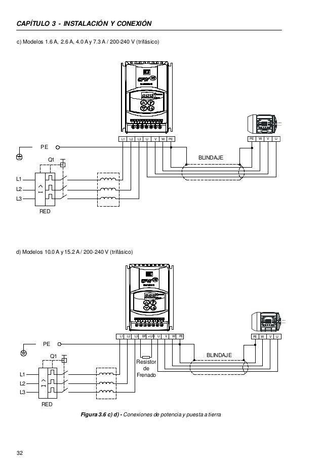 Weg Cfw 10 Manual