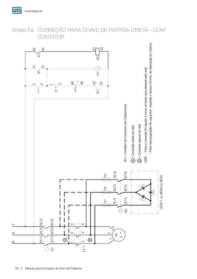 Weg correcao-do-fator-de-potencia-958-manual-portugues-br