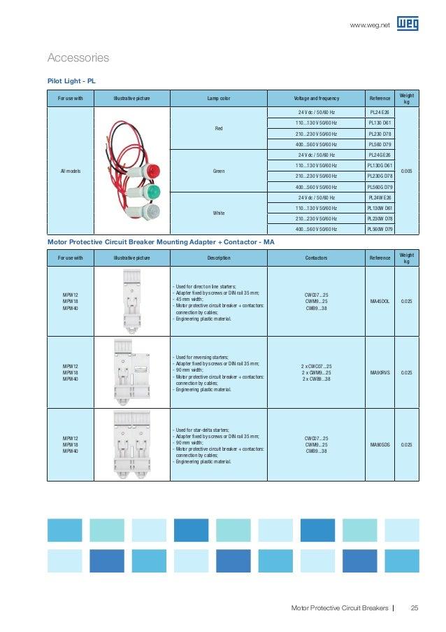 MPW - Motor protective circuit-breakers