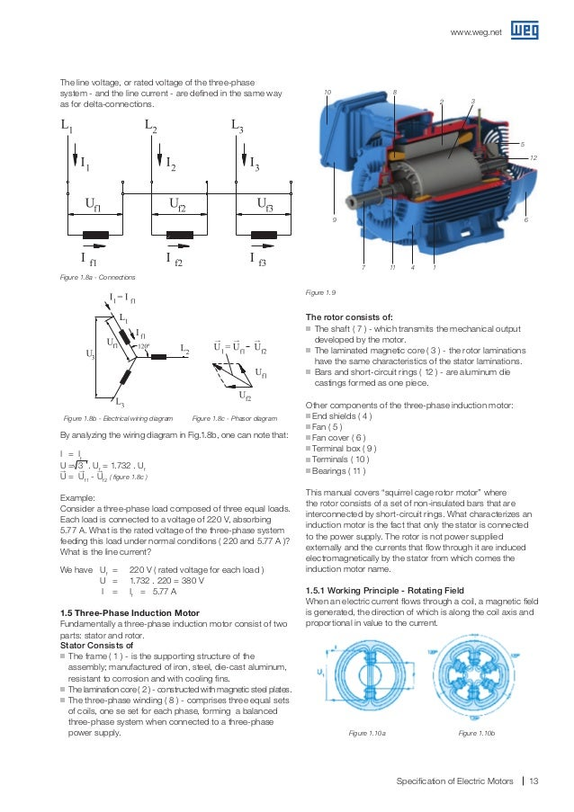 Weg Specificationofelectricmotors on 220 Single Phase Motor Wiring Diagram