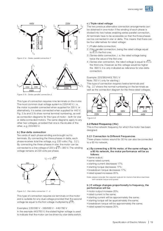 weg drives wiring diagram yzp bbzbrighton uk \u2022 Telemecanique Motor Starter Wiring Diagram weg drives wiring diagram smc wiring diagram wiring pioneer wiring diagrams single phase motor wiring diagrams