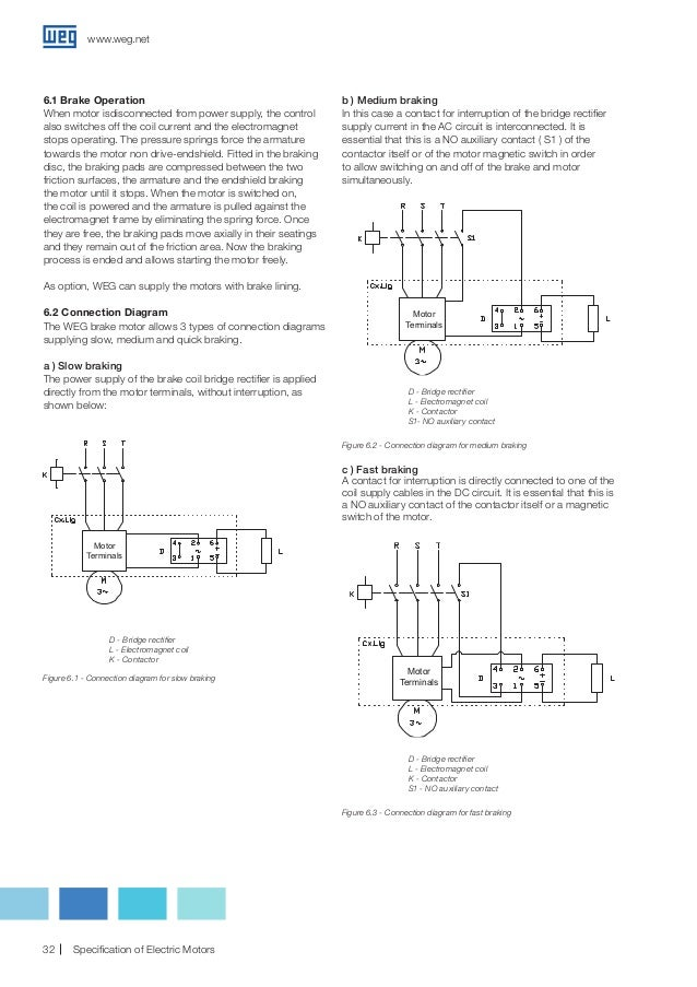 Weg specification-of-electric-motors on