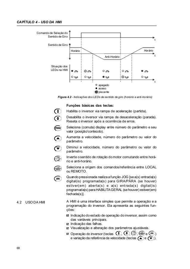 weg vfd cfw 08 manual