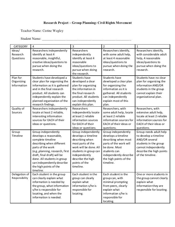 Civil Rights Leaders Worksheet – Civil Rights Movement Worksheets