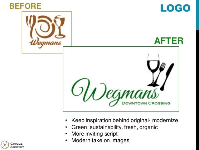 wegmans swot analysis Moved permanently the document has moved here.