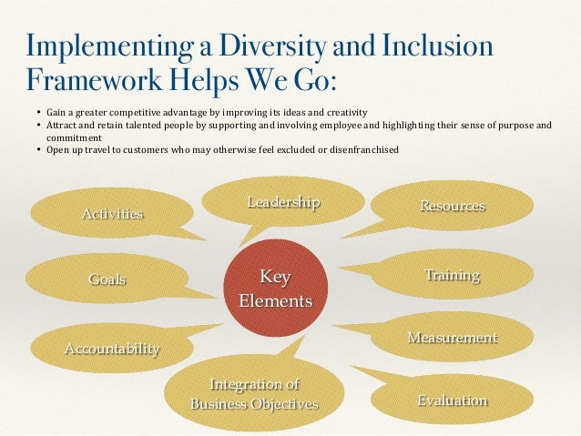 Strategy for implementing diversity and inclusiveness
