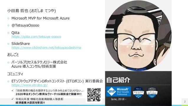 毎年恒例イベントを Azure Media Services を使ってオンラインで Slide 2