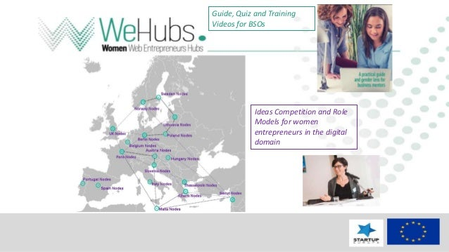 Guide, Quiz and Training Videos for BSOs Ideas Competition and Role Models for women entrepreneurs in the digital domain
