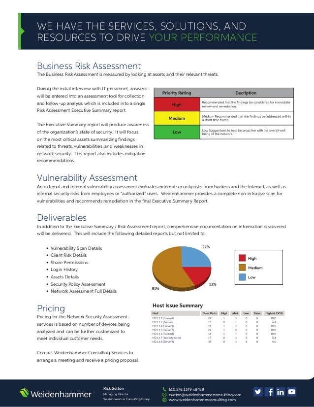 Weidenhammer Consulting Group - Network Security Assessment