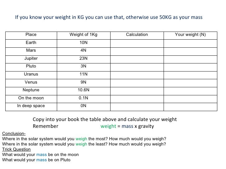 formula weight on other planets-#21
