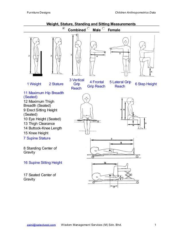 Furniture Designs                                         Children Anthropometrics Data                Weight, Stature, St...
