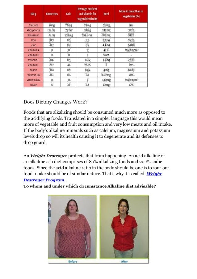 An Weight Destroyer is not only recommended to shed those extra pounds but is also and more importantly a great means of r...