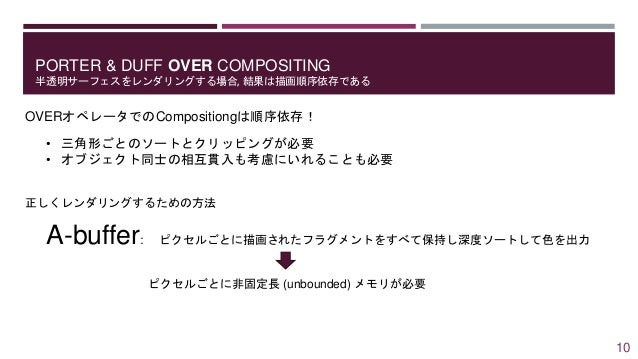 PORTER & DUFF OVER COMPOSITING 半透明サーフェスをレンダリングする場合, 結果は描画順序依存である OVERオペレータでのCompositiongは順序依存! • 三角形ごとのソートとクリッピングが必要 • オブジ...