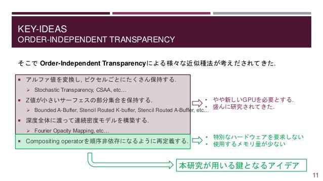 KEY-IDEAS ORDER-INDEPENDENT TRANSPARENCY  アルファ値を変換し, ピクセルごとにたくさん保持する.  Stochastic Transparency, CSAA, etc…  Z値が小さいサーフェス...